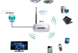 Подключение и настройка интернета
